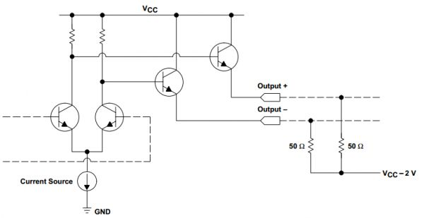 lvpecl output stage
