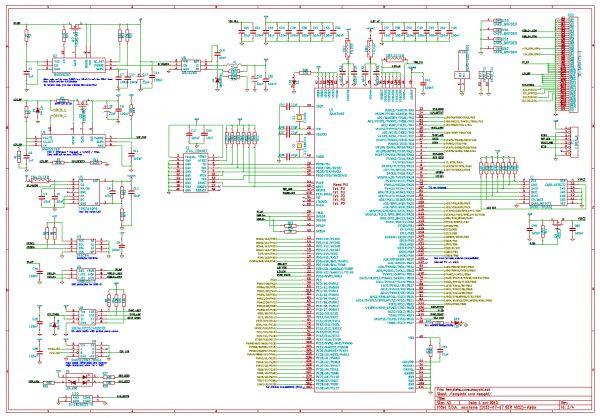 Template schematics