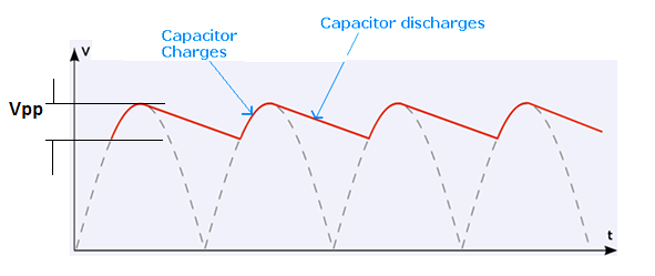 capacitive_rectification.png